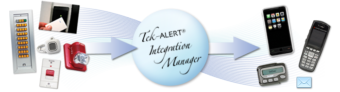 Tek-ALERT<sup>&reg;</sup> Alert Integration Manager